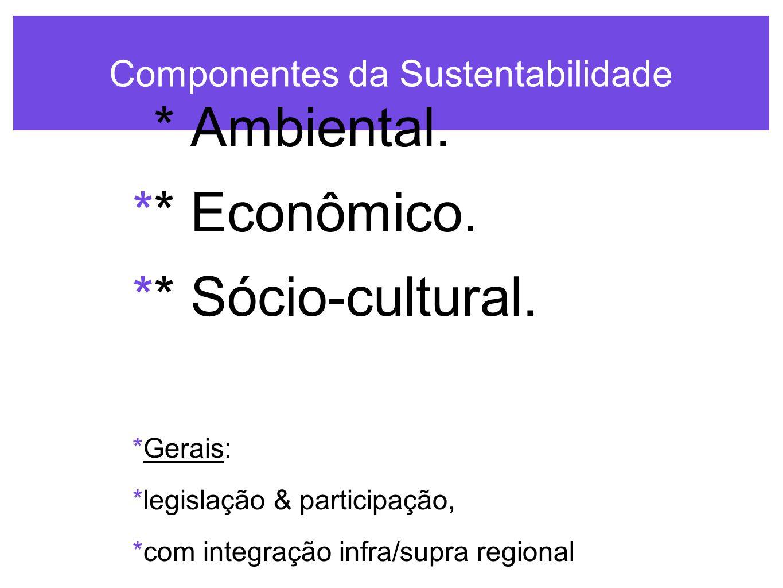 Componentes da Sustentabilidade
