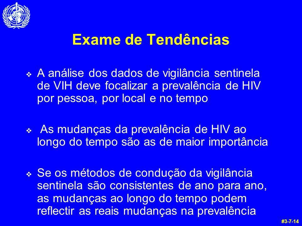 Exame de Tendências A análise dos dados de vigilância sentinela de VIH deve focalizar a prevalência de HIV por pessoa, por local e no tempo.