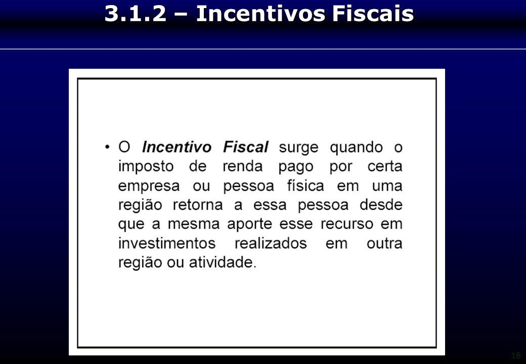 3.1.2 – Incentivos Fiscais