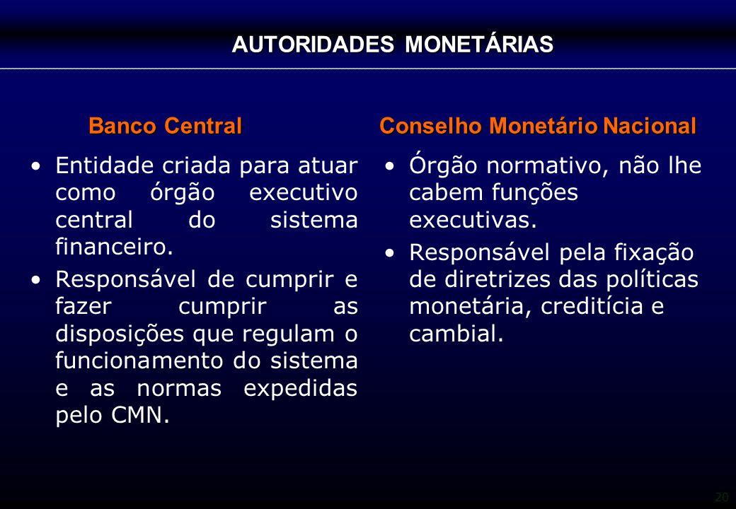 AUTORIDADES MONETÁRIAS Banco Central Conselho Monetário Nacional