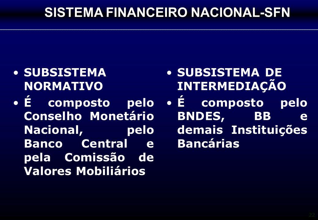 SISTEMA FINANCEIRO NACIONAL-SFN