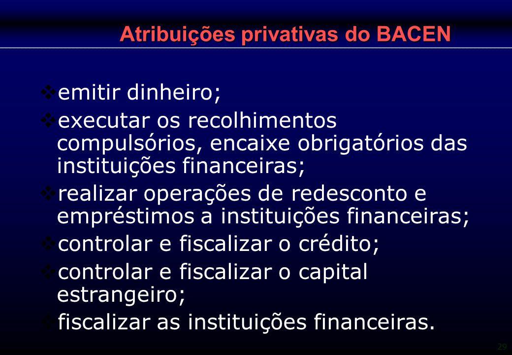 Atribuições privativas do BACEN