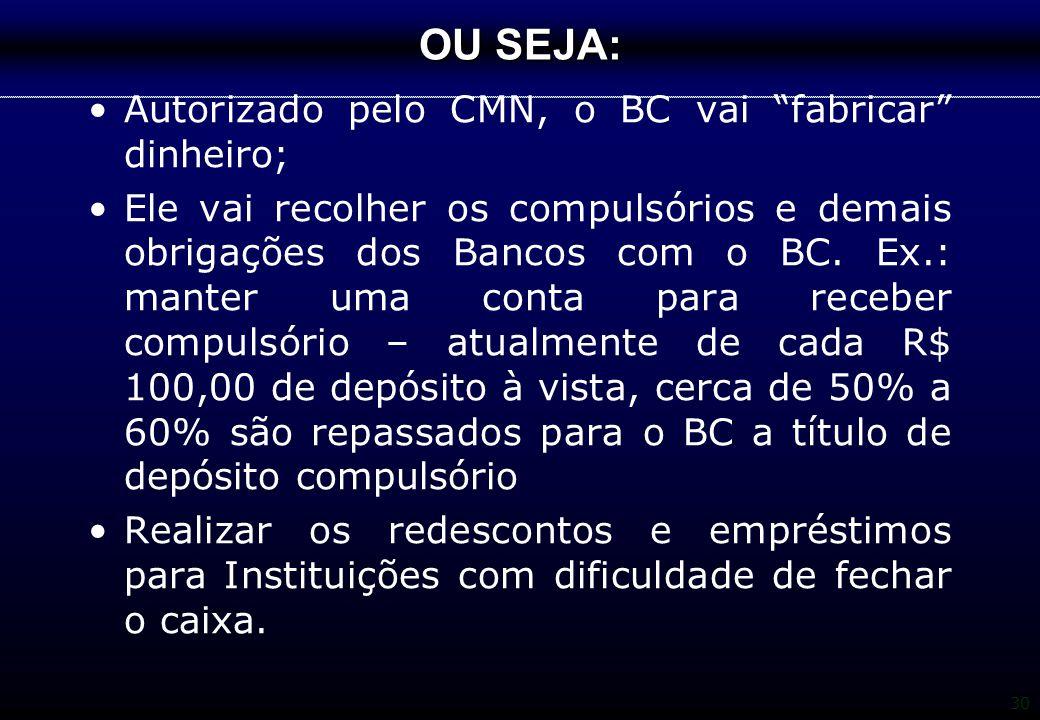 OU SEJA: Autorizado pelo CMN, o BC vai fabricar dinheiro;