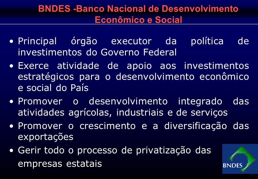BNDES -Banco Nacional de Desenvolvimento Econômico e Social