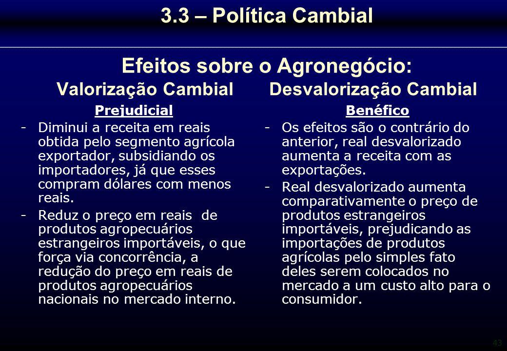 3.3 – Política Cambial Efeitos sobre o Agronegócio: Valorização Cambial Desvalorização Cambial