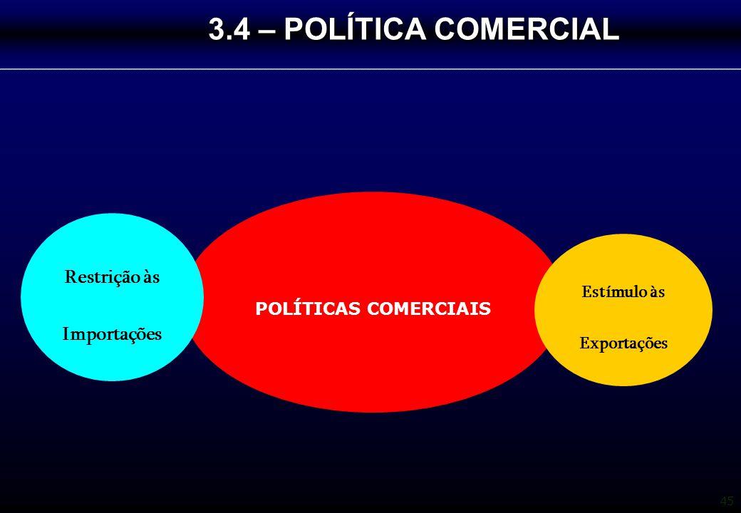 3.4 – POLÍTICA COMERCIAL Restrição às Importações POLÍTICAS COMERCIAIS