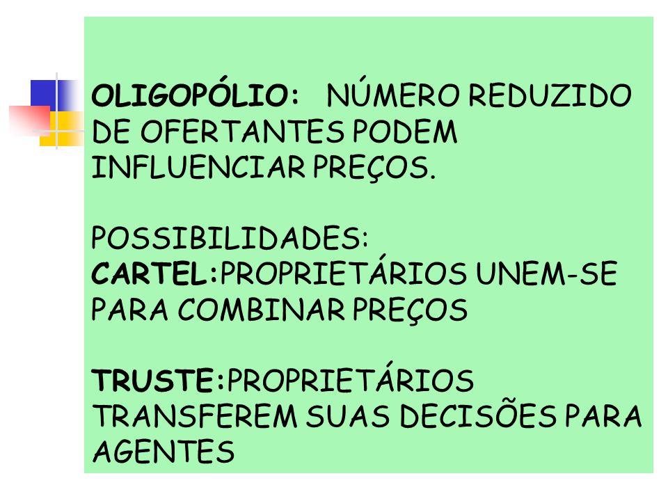 OLIGOPÓLIO: NÚMERO REDUZIDO DE OFERTANTES PODEM INFLUENCIAR PREÇOS