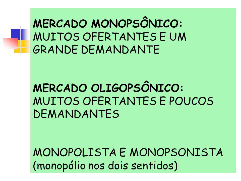 MERCADO MONOPSÔNICO: MUITOS OFERTANTES E UM GRANDE DEMANDANTE MERCADO OLIGOPSÔNICO: MUITOS OFERTANTES E POUCOS DEMANDANTES MONOPOLISTA E MONOPSONISTA (monopólio nos dois sentidos)