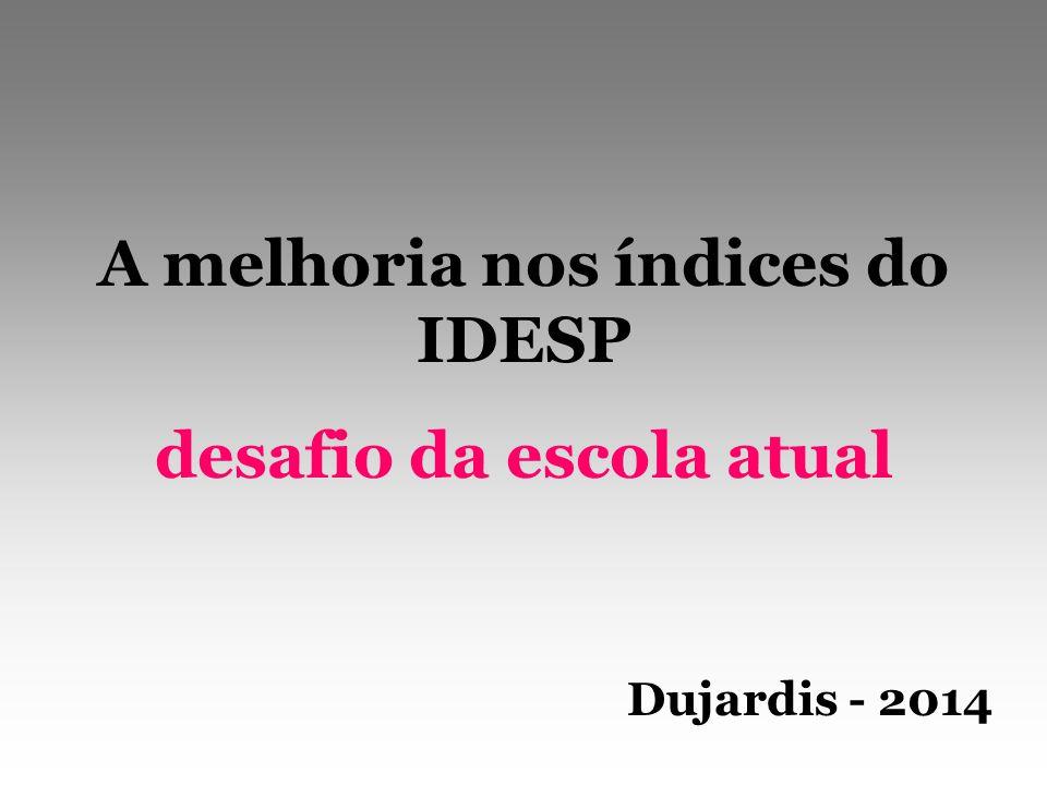 A melhoria nos índices do IDESP desafio da escola atual