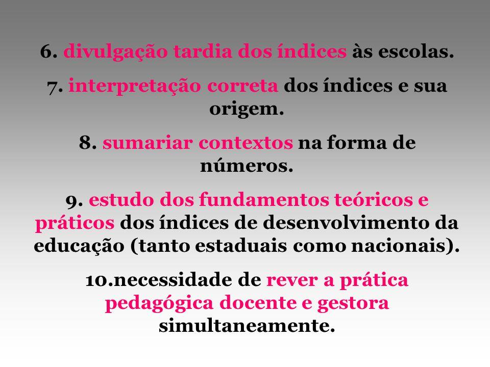 6. divulgação tardia dos índices às escolas.
