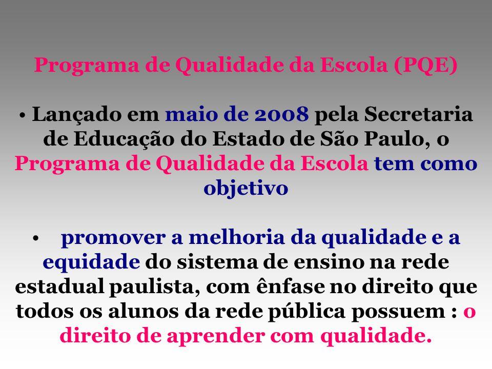 Programa de Qualidade da Escola (PQE)