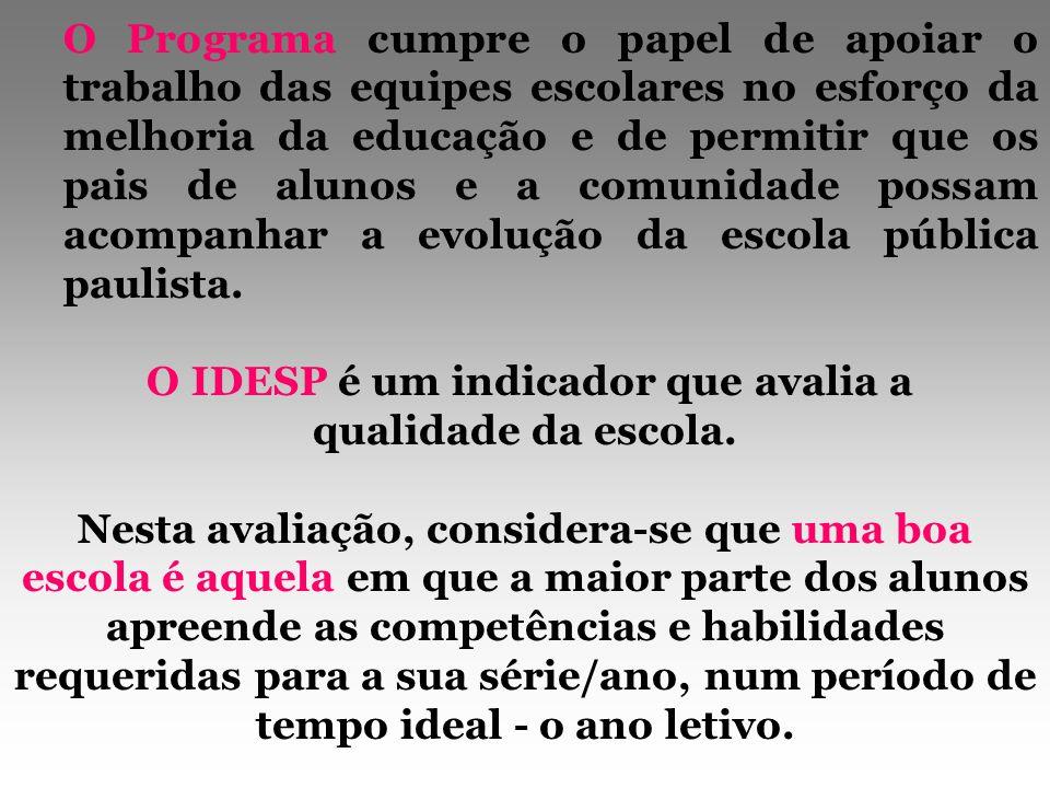 O IDESP é um indicador que avalia a