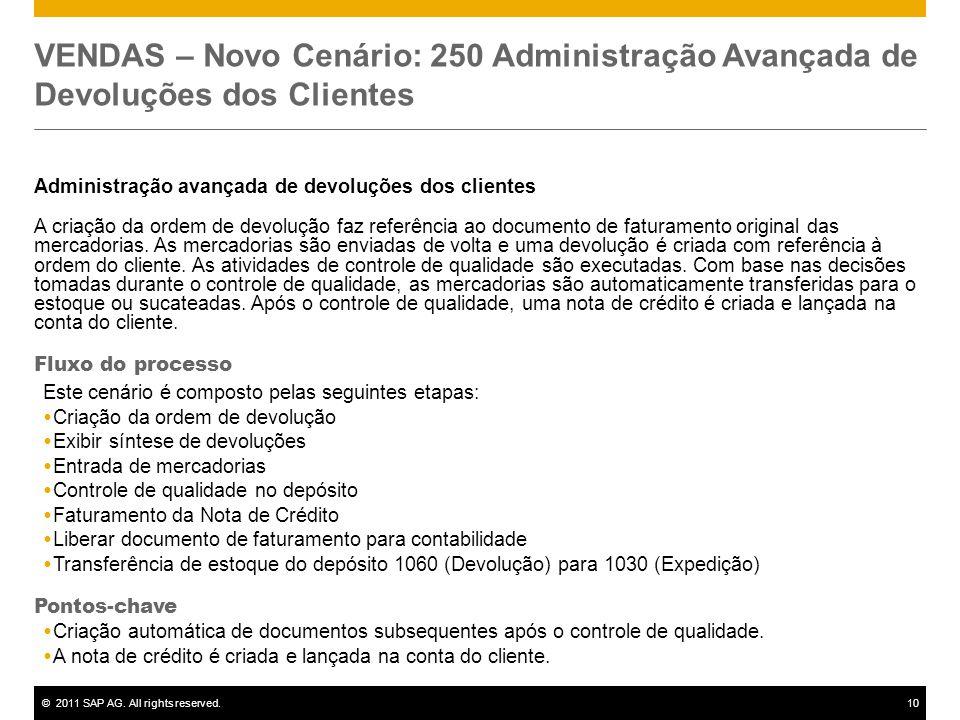 VENDAS – Novo Cenário: 250 Administração Avançada de Devoluções dos Clientes
