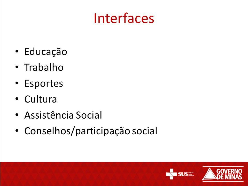 Interfaces Educação Trabalho Esportes Cultura Assistência Social