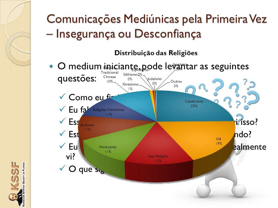 Comunicações Mediúnicas pela Primeira Vez – Insegurança ou Desconfiança
