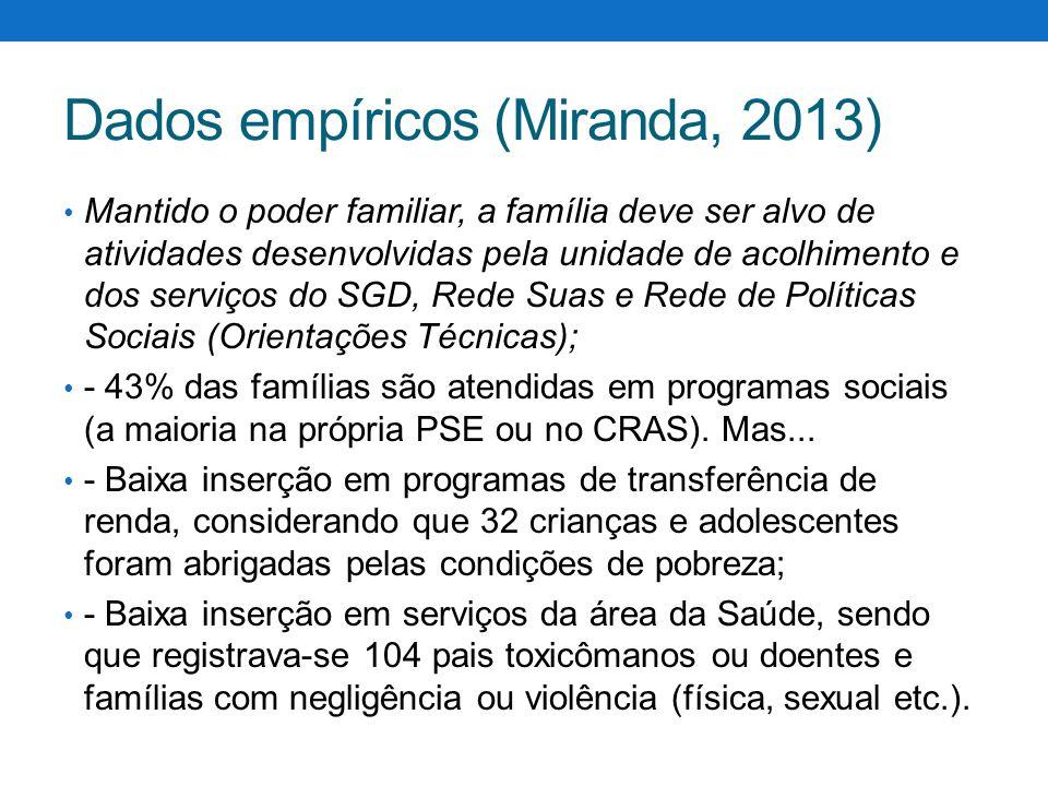 Dados empíricos (Miranda, 2013)
