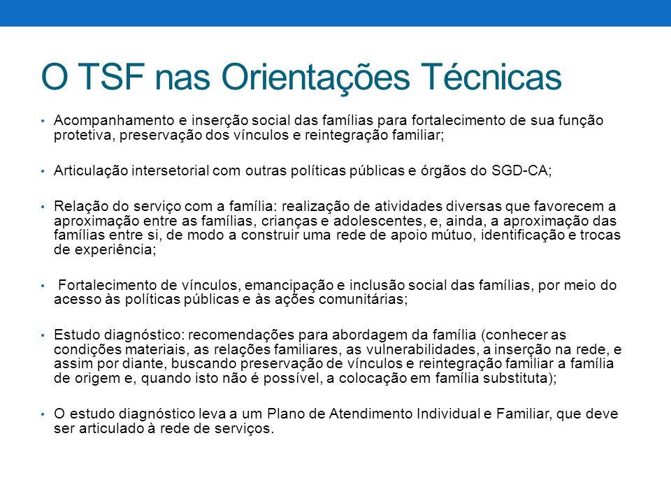 O TSF nas Orientações Técnicas
