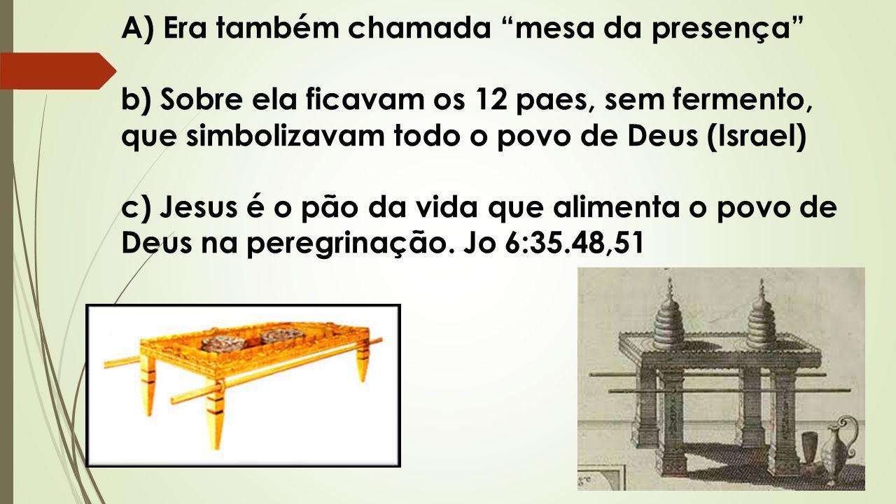 A) Era também chamada mesa da presença b) Sobre ela ficavam os 12 paes, sem fermento, que simbolizavam todo o povo de Deus (Israel) c) Jesus é o pão da vida que alimenta o povo de Deus na peregrinação.