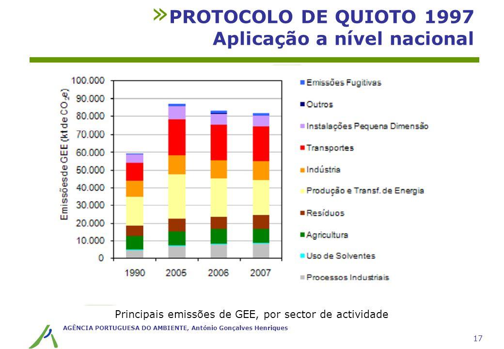 PROTOCOLO DE QUIOTO 1997 Aplicação a nível nacional
