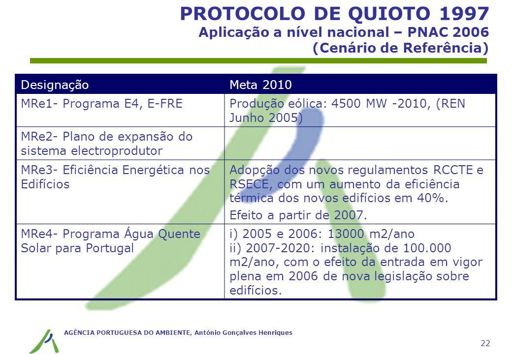 PROTOCOLO DE QUIOTO 1997 Aplicação a nível nacional – PNAC 2006 (Cenário de Referência)