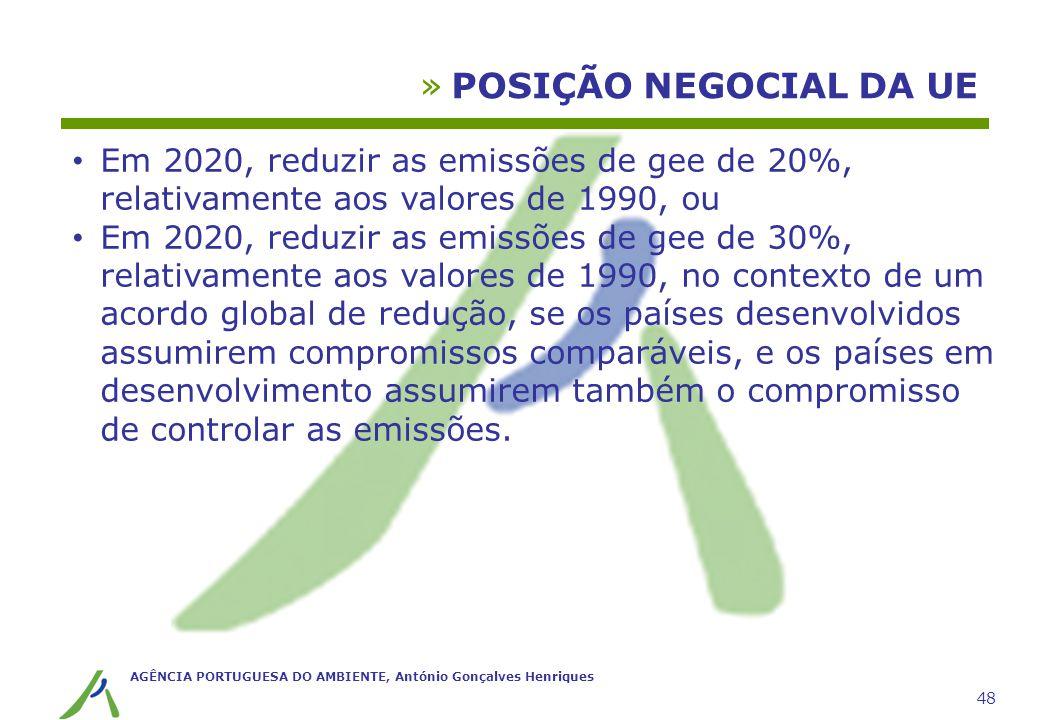 POSIÇÃO NEGOCIAL DA UE Em 2020, reduzir as emissões de gee de 20%, relativamente aos valores de 1990, ou.