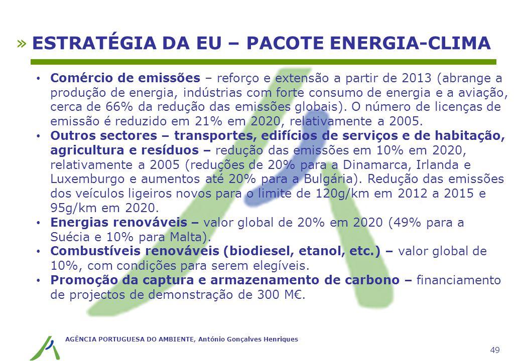 ESTRATÉGIA DA EU – PACOTE ENERGIA-CLIMA