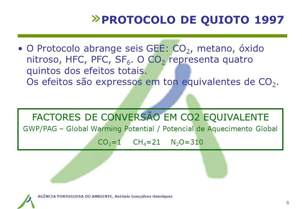 PROTOCOLO DE QUIOTO 1997