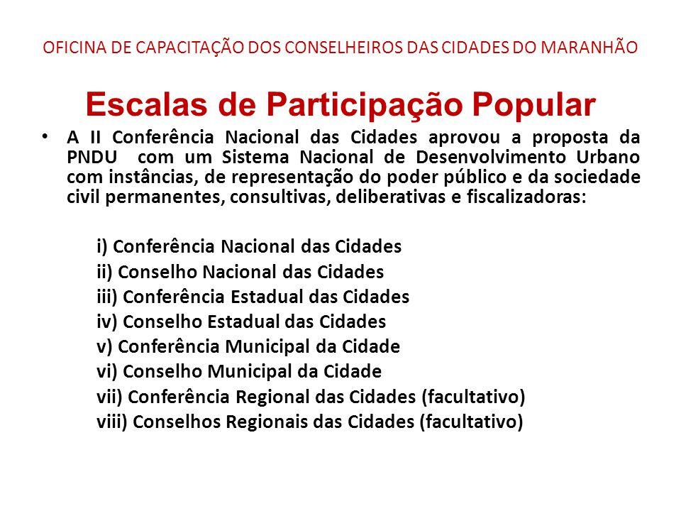 OFICINA DE CAPACITAÇÃO DOS CONSELHEIROS DAS CIDADES DO MARANHÃO