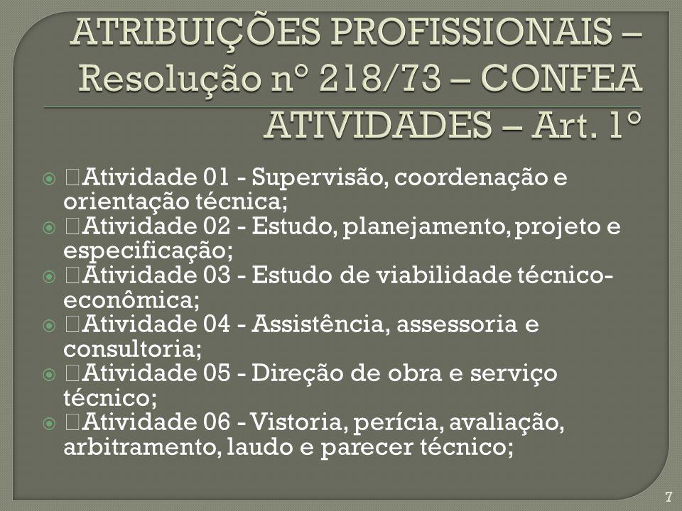 ATRIBUIÇÕES PROFISSIONAIS – Resolução n° 218/73 – CONFEA ATIVIDADES – Art. 1°