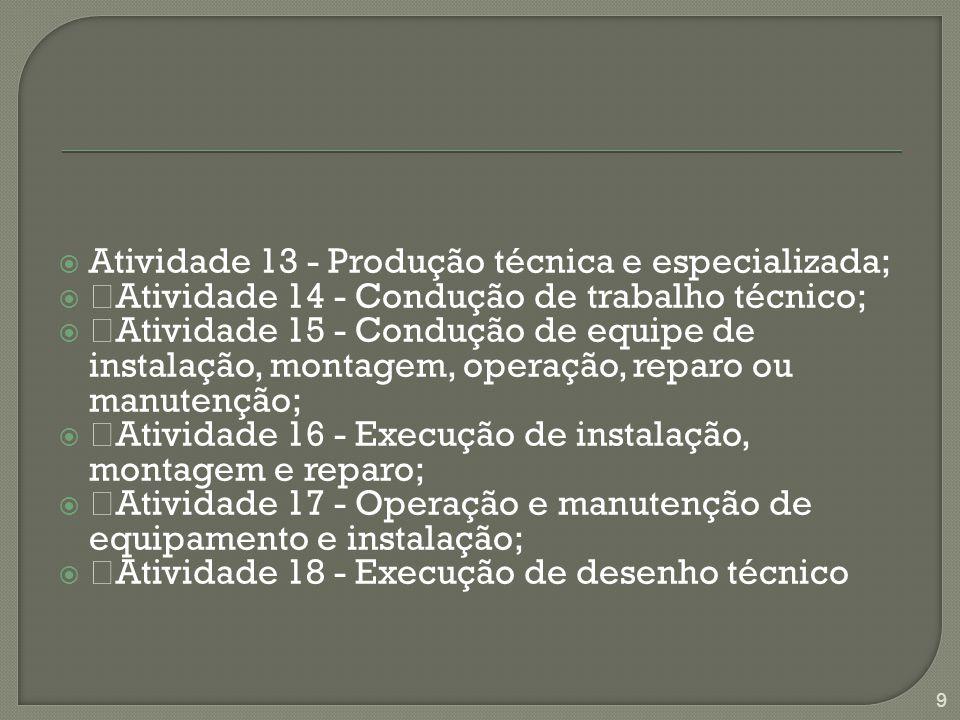 Atividade 13 - Produção técnica e especializada;