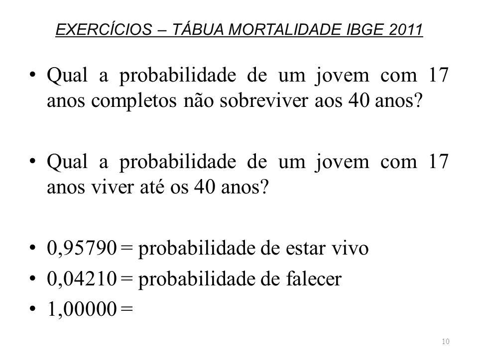 EXERCÍCIOS – TÁBUA MORTALIDADE IBGE 2011