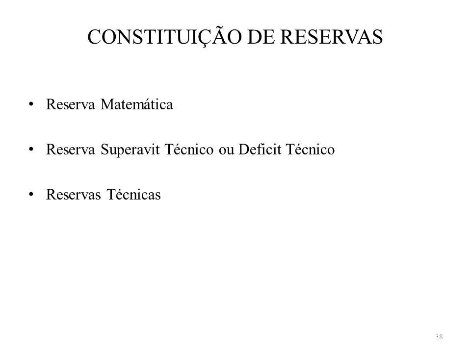 CONSTITUIÇÃO DE RESERVAS