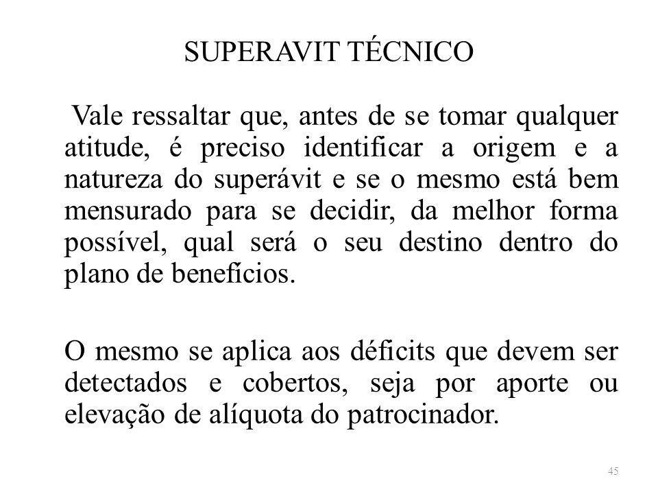 SUPERAVIT TÉCNICO