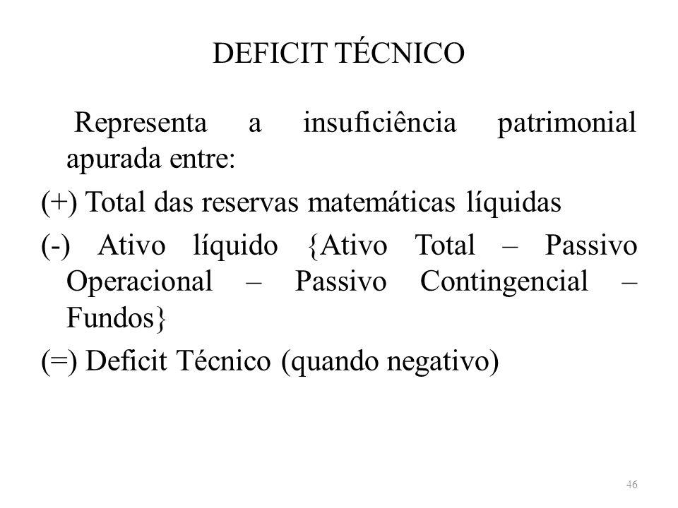 DEFICIT TÉCNICO