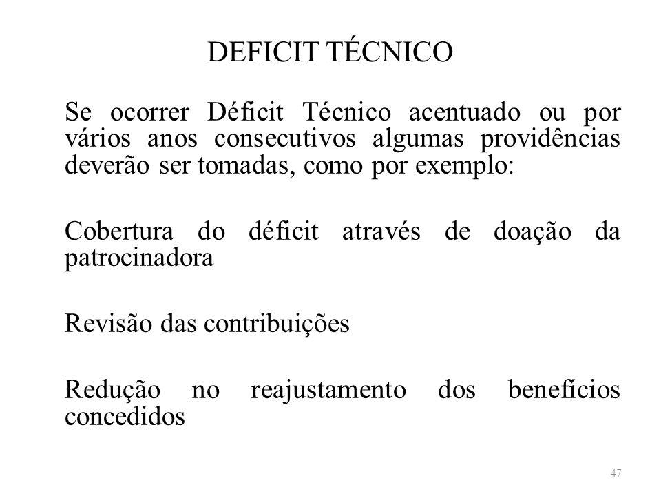 DEFICIT TÉCNICO Se ocorrer Déficit Técnico acentuado ou por vários anos consecutivos algumas providências deverão ser tomadas, como por exemplo: