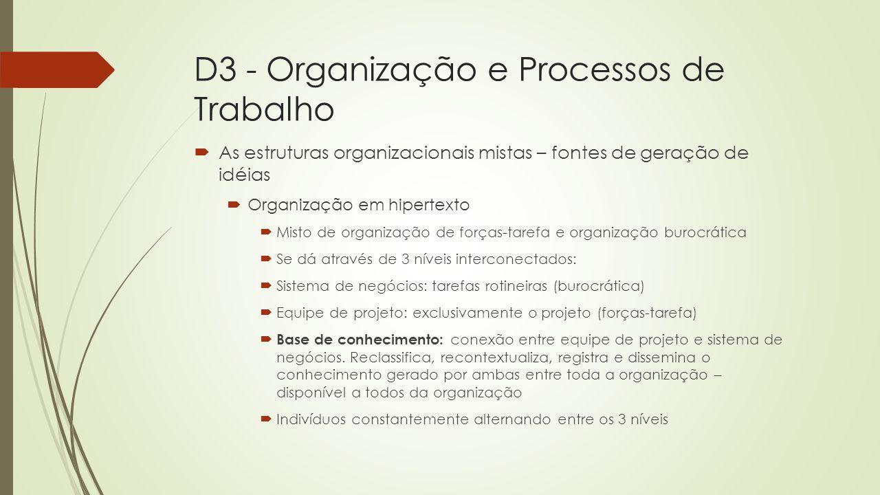 D3 - Organização e Processos de Trabalho