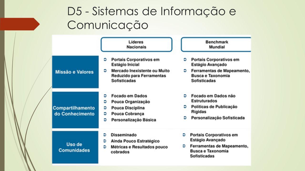 D5 - Sistemas de Informação e Comunicação