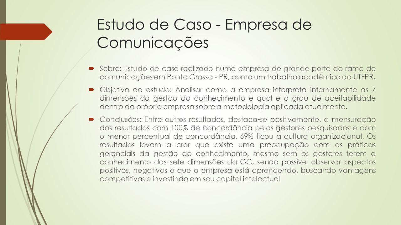 Estudo de Caso - Empresa de Comunicações