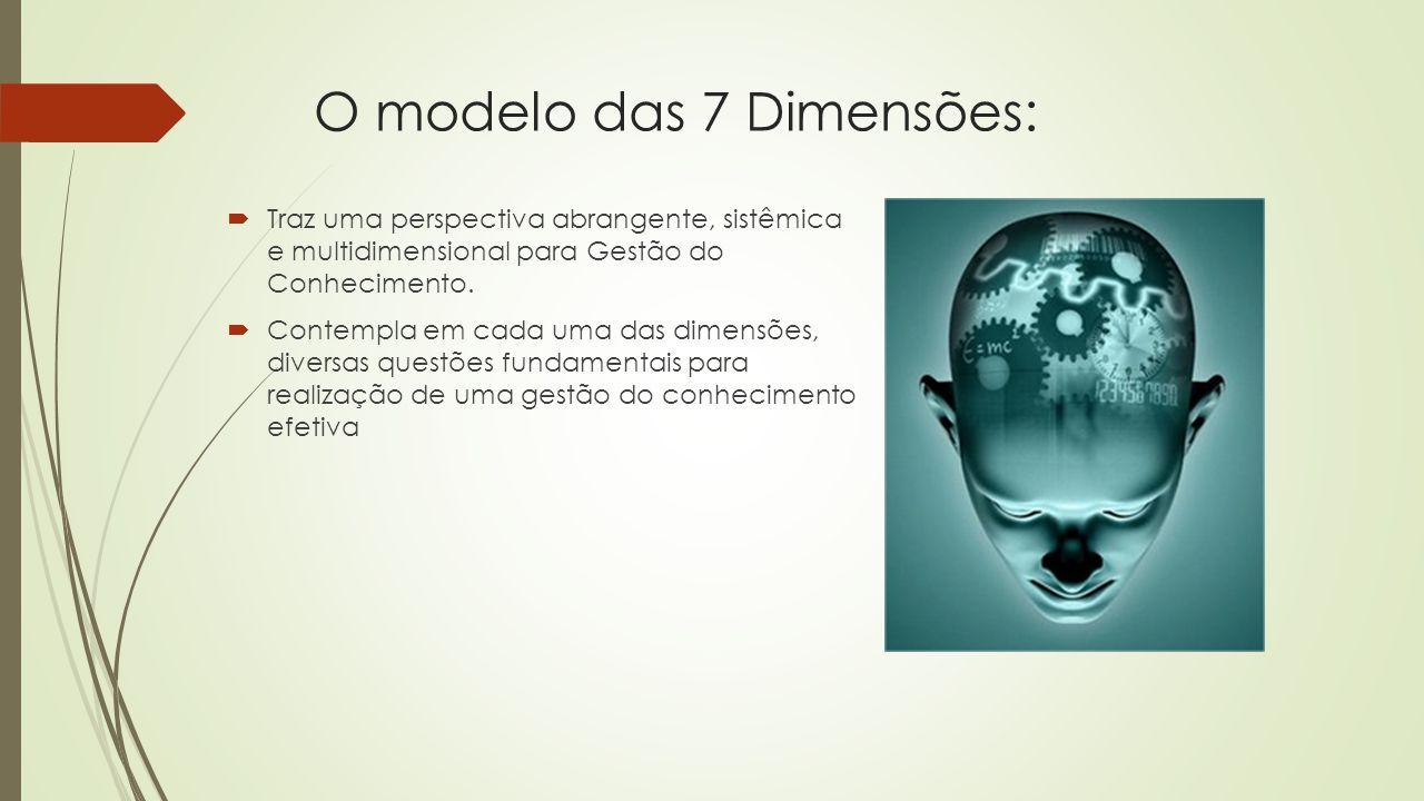 O modelo das 7 Dimensões: