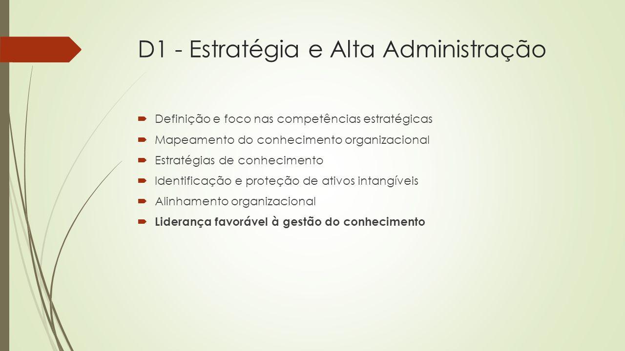 D1 - Estratégia e Alta Administração