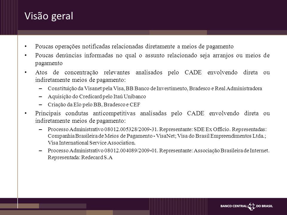 Visão geral Poucas operações notificadas relacionadas diretamente a meios de pagamento.