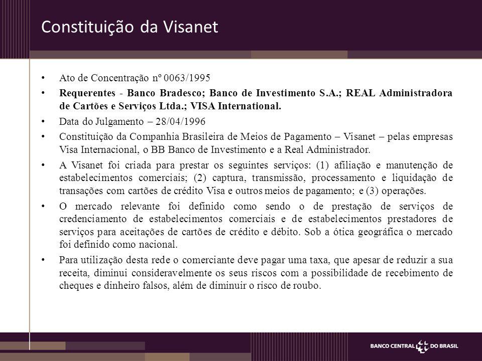 Constituição da Visanet