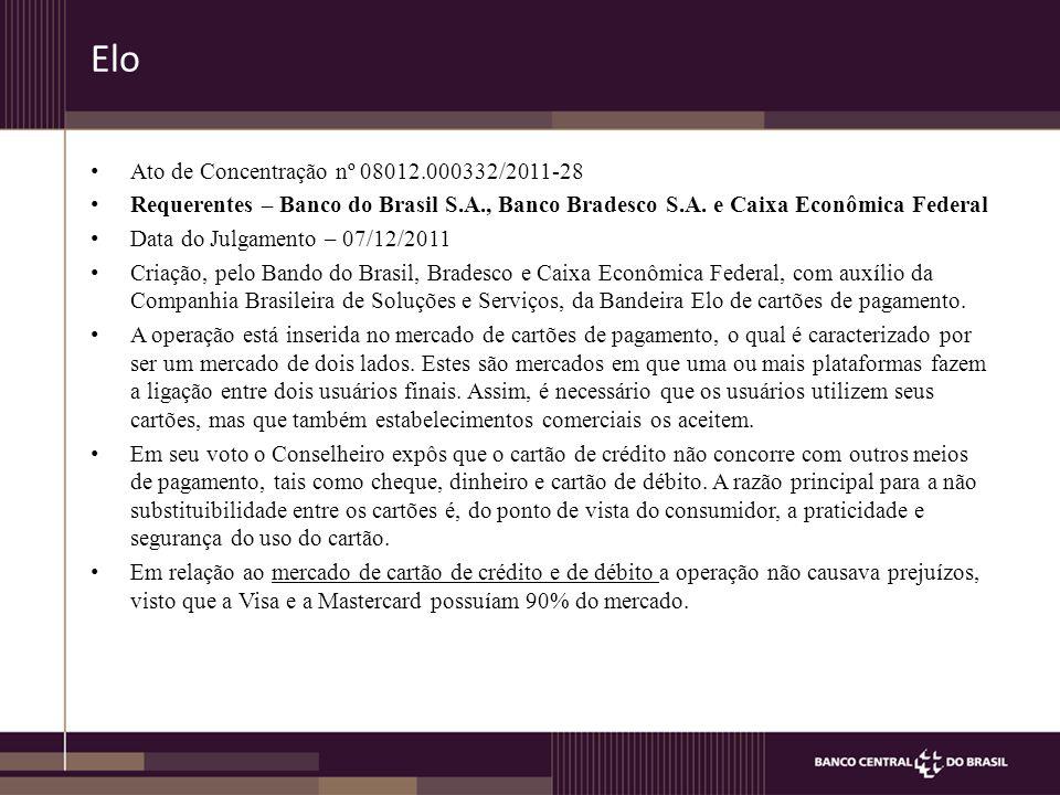 Elo Ato de Concentração nº 08012.000332/2011-28