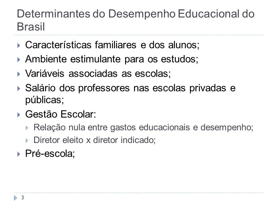 Determinantes do Desempenho Educacional do Brasil
