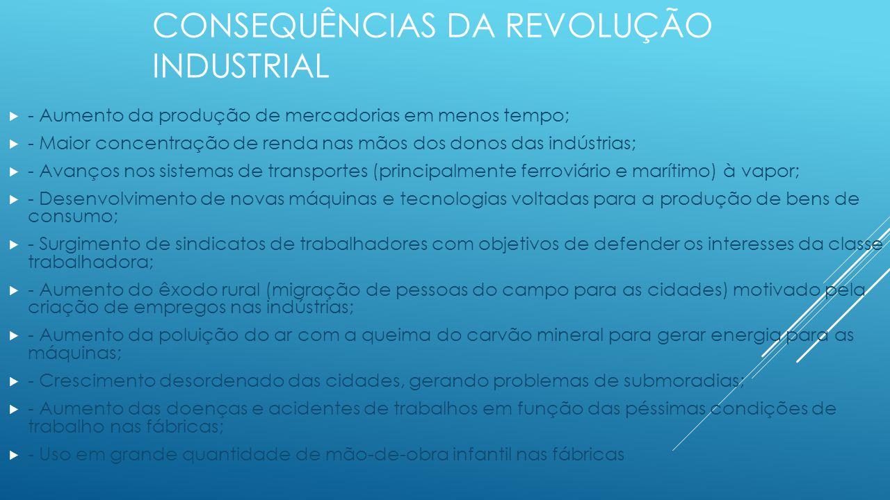 Consequências da Revolução Industrial