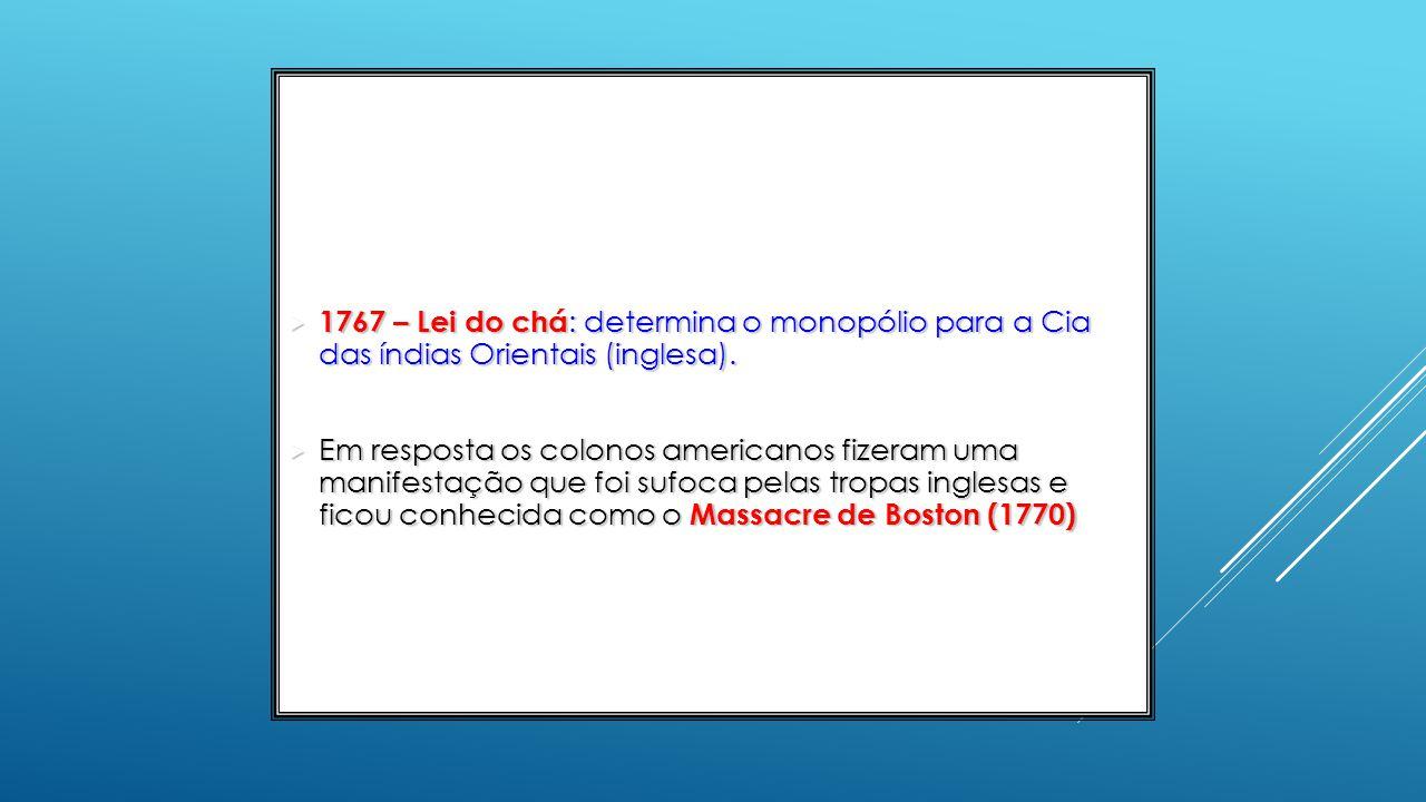 1767 – Lei do chá: determina o monopólio para a Cia das índias Orientais (inglesa).