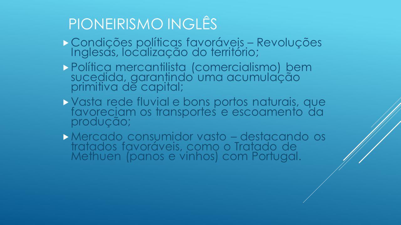 Pioneirismo Inglês Condições políticas favoráveis – Revoluções Inglesas, localização do território;
