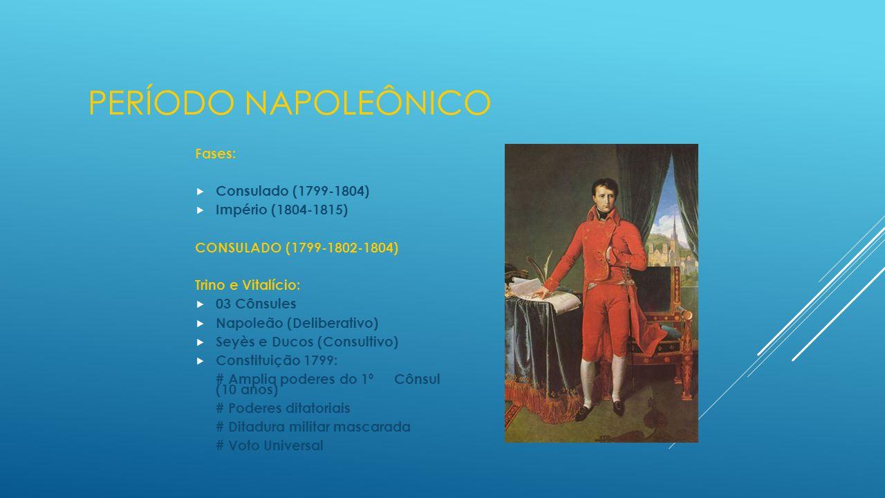 Período Napoleônico Fases: Consulado (1799-1804) Império (1804-1815)