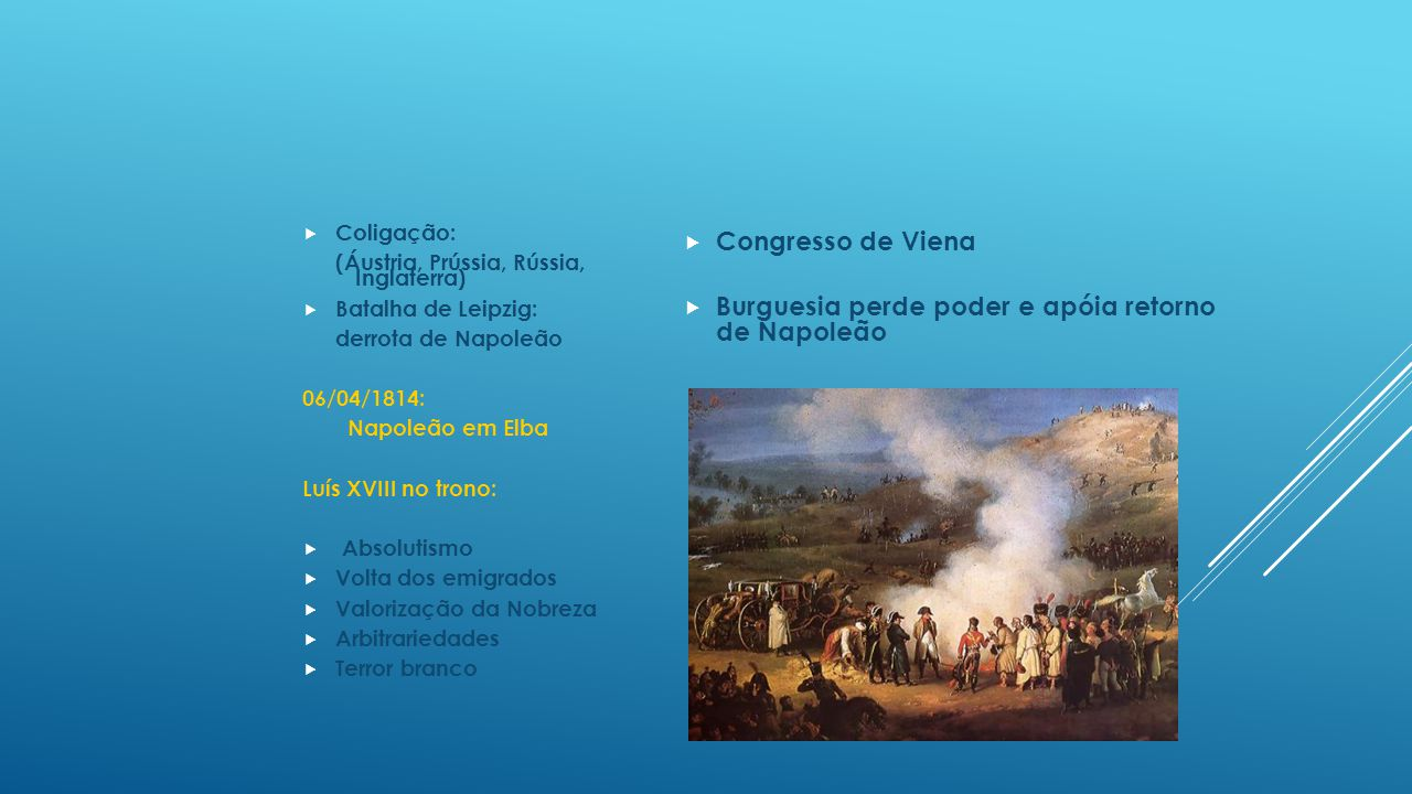 Burguesia perde poder e apóia retorno de Napoleão