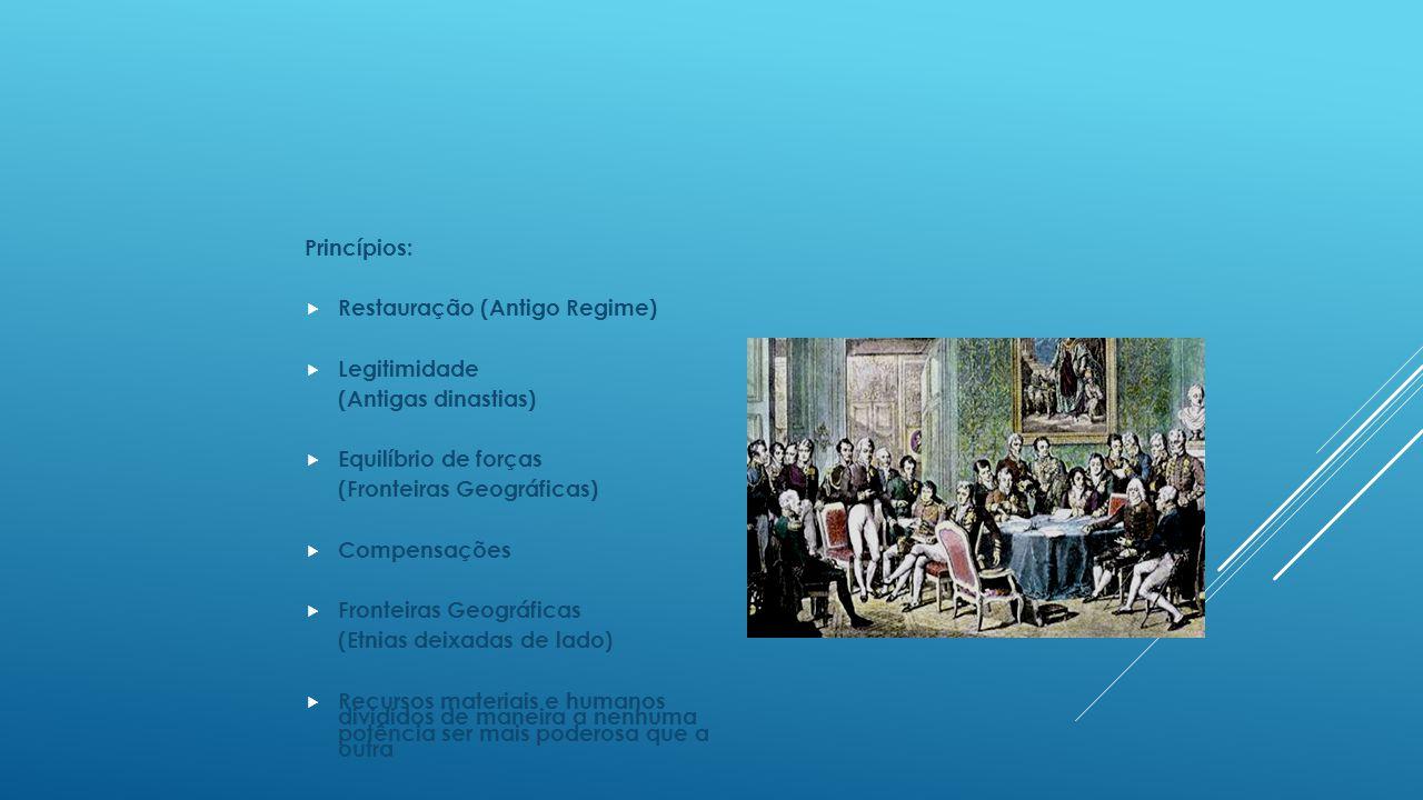 Princípios: Restauração (Antigo Regime) Legitimidade. (Antigas dinastias) Equilíbrio de forças. (Fronteiras Geográficas)